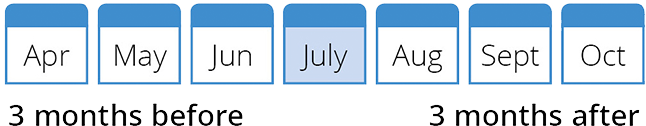 calendar image showing 3 months before and 3 months after